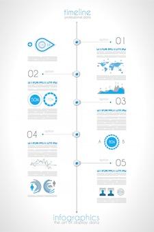 Cronologia per visualizzare i dati in ordine