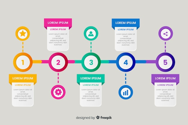 Cronologia professionale infografica