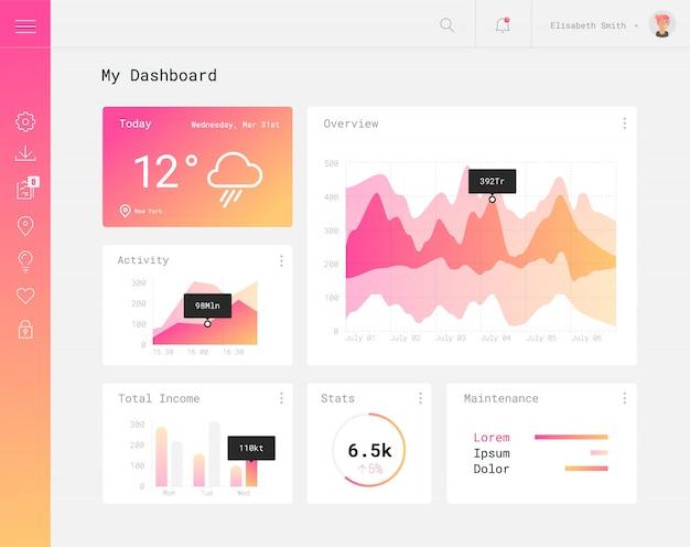 Dashboard app di amministrazione