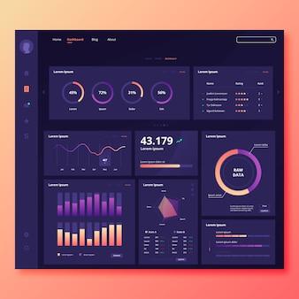 Dashboard del pannello utente infografica