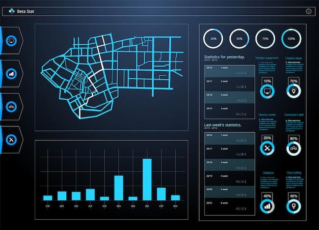 Dashboard di amministrazione di analytics.