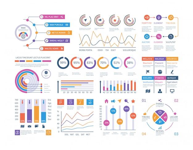 Dashboard infografica. interfaccia utente, pannello informativo con grafici finanziari, grafico a torta e diagrammi di confronto. relazione sul bilancio