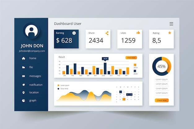 Dashboard infografica modello pannello utente