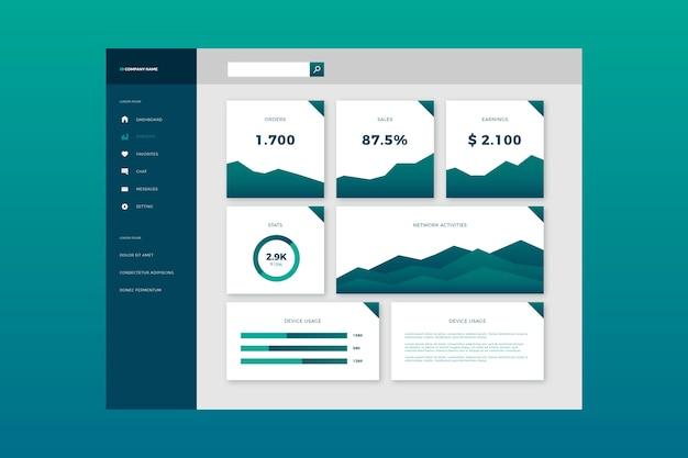 Dashboard modello pannello utente infografica