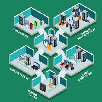 Datacenter isometric illustration