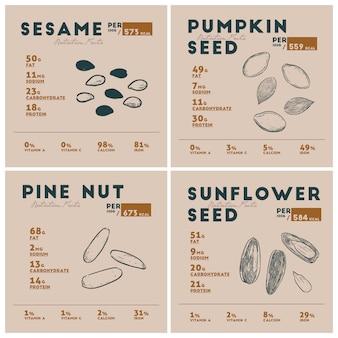 Dati nutrizionali di seme.