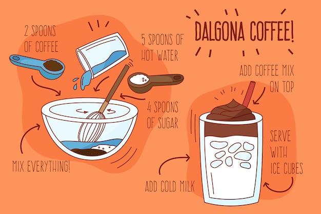 Deliziosa ricetta di caffè dalgona