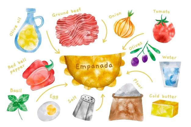 Deliziosa ricetta empanada
