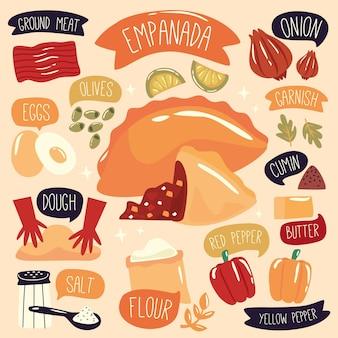 Delizioso concetto di ricetta empanada
