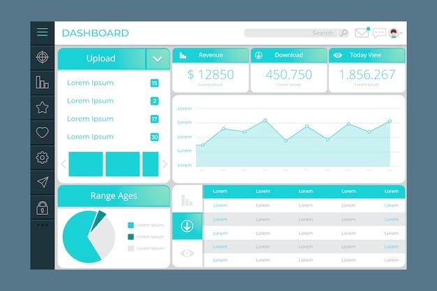 Design del pannello utente del dashboard