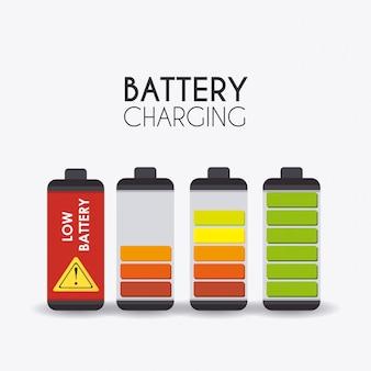 Design della batteria.