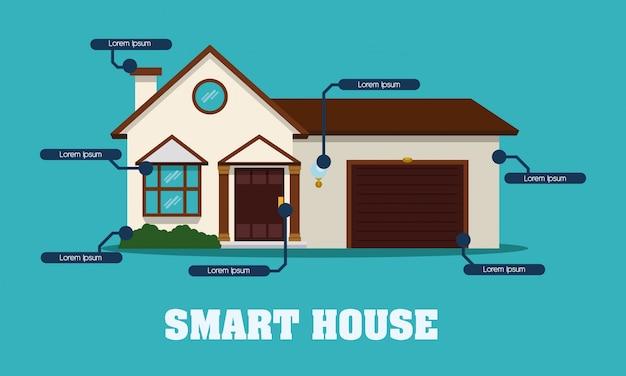 Design della casa intelligente.