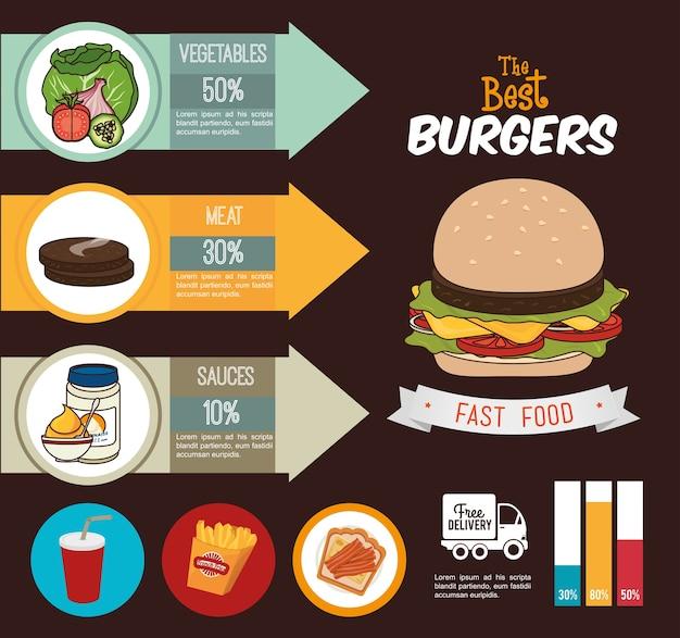 Design digitale dell'hamburger.