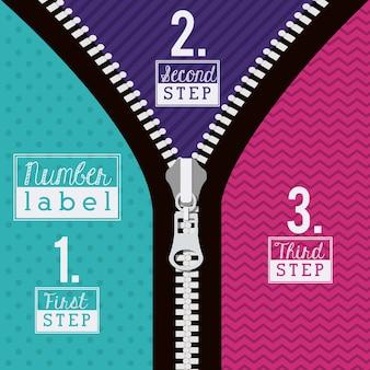 Design digitale zipper