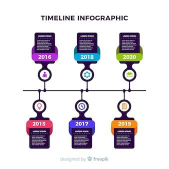 Design piatto colorato timeline infografica