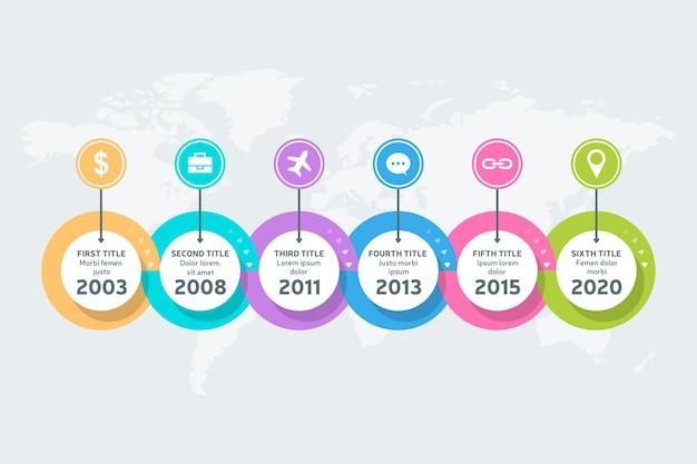 Design piatto cronologia infografica