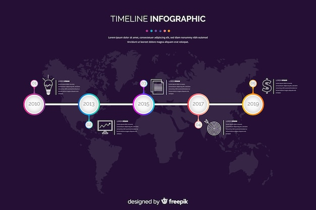 Design piatto del modello di timeline infografica