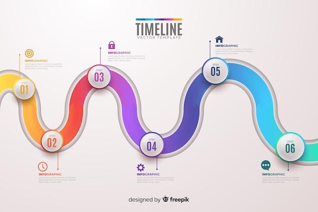 Design piatto di timeline infografica colorato