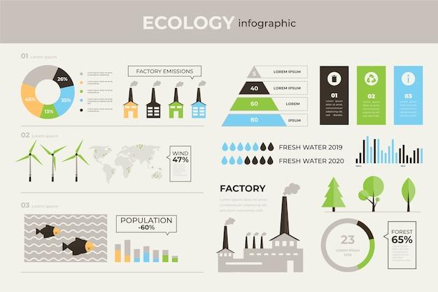 Design piatto ecologia infografica con colori retrò