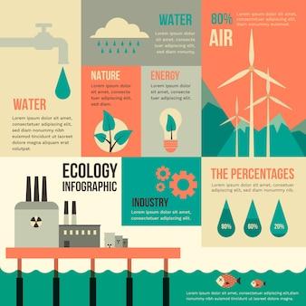 Design piatto ecologia infografica in colori retrò