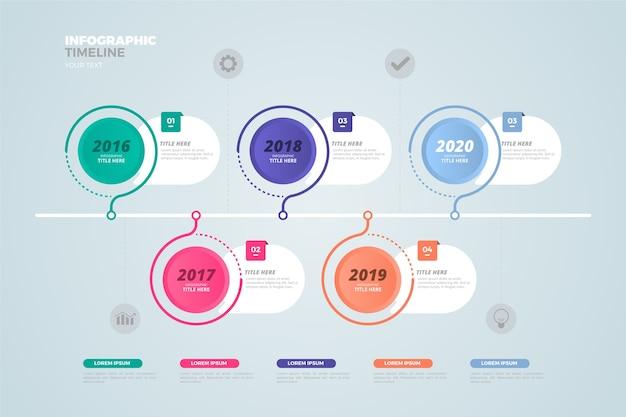 Design piatto infografica timeline di affari