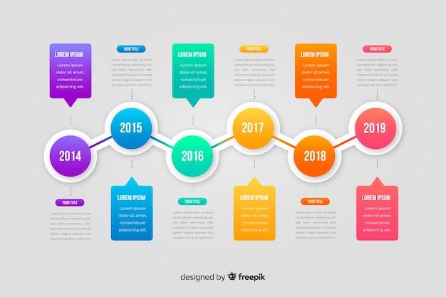 Design piatto modello cronologia infografica