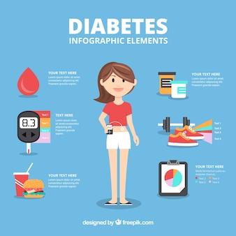 Diabete esplicativo infografica con design piatto