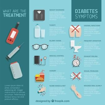Diabete infografica con elementi
