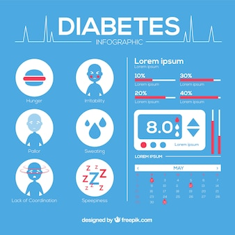 Diabete infografica in stile piano