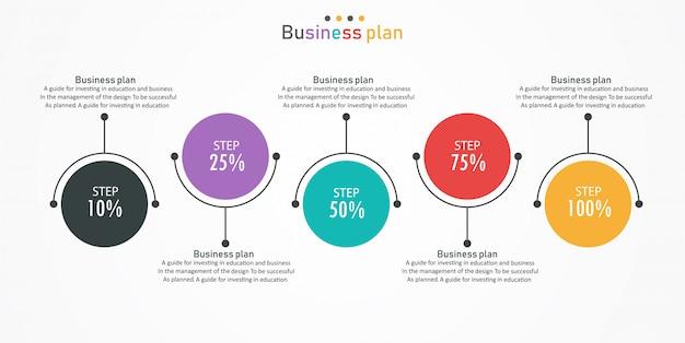 Diagramma affari ed educazione
