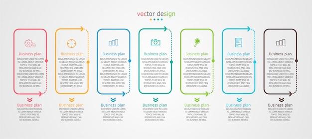 Diagramma affari utilizzati nella presentazione dell'educazione