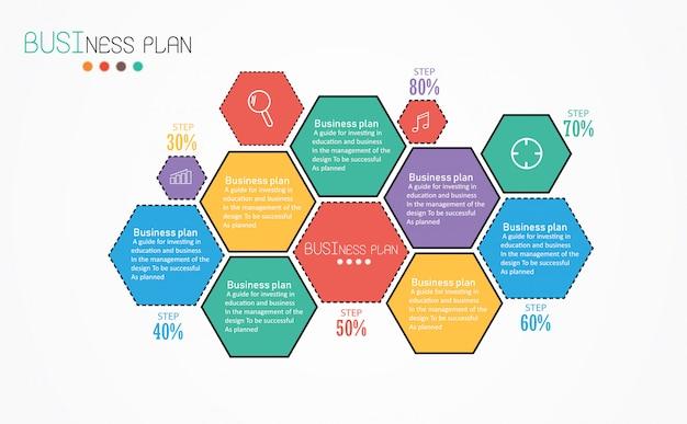 Diagramma business ed educazione