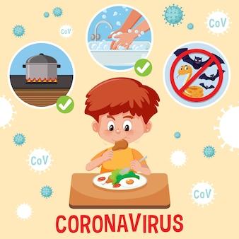 Diagramma che mostra come prevenire il coronavirus