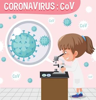 Diagramma che mostra il coronavirus con il medico che esamina il virus