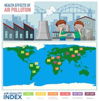 Diagramma che mostra l'indice di qualità dell'aria con scale di colore