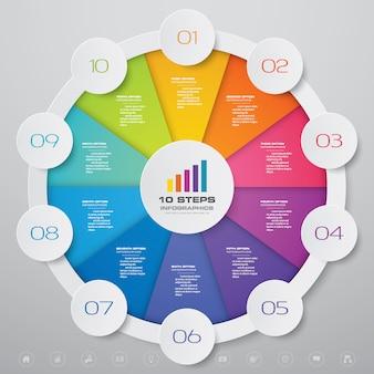 Diagramma del ciclo infografica per la presentazione dei dati