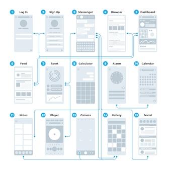 Diagramma di flusso dell'interfaccia dell'applicazione ui ui. mockup di vettore di sitemap mobile gestione wireframes