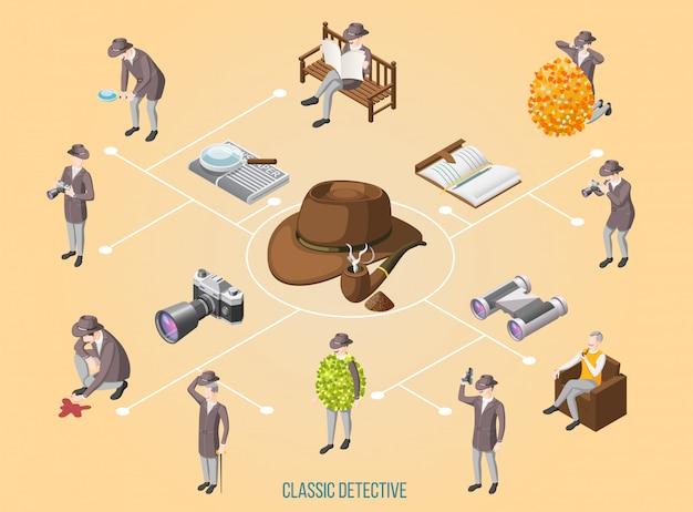Diagramma di flusso detective classico isometrico
