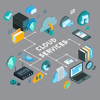 Diagramma di flusso di tecnologia di servizio cloud con strumenti per archiviazione file su 3d grigio isometrico