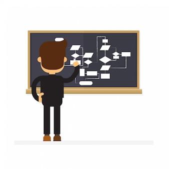 Diagramma di flusso disegno uomo d'affari