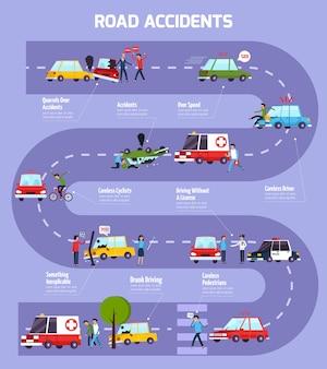 Diagramma di flusso infografica incidente stradale