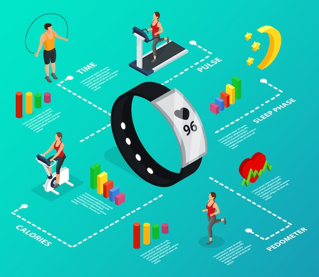 Diagramma di flusso infografica isometrica braccialetto fitness