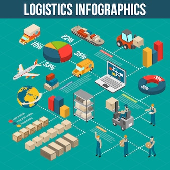 Diagramma di flusso infografico di trasporto di logistica