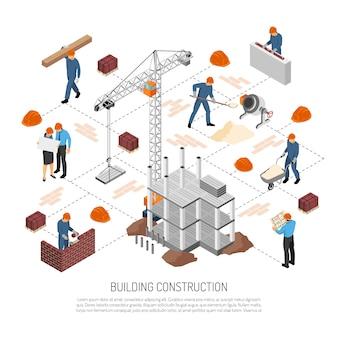Diagramma di flusso isometrico della costruzione di edifici