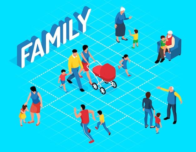 Diagramma di flusso isometrico della famiglia con adulti che giocano con i loro bambini e genitori ambulanti che trasportano troller con neonato