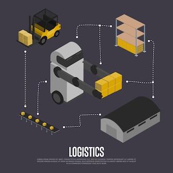 Diagramma di flusso isometrico della logistica di spedizione