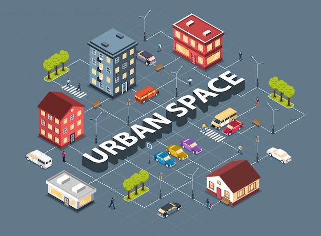 Diagramma di flusso isometrico di pianificazione delle infrastrutture di spazio urbano della città con attraversamento sicuro del parcheggio del distretto residenziale