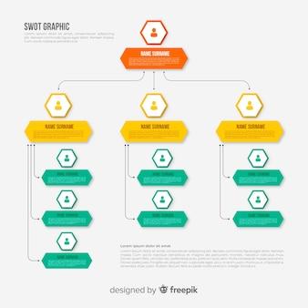 Diagramma organizzativo