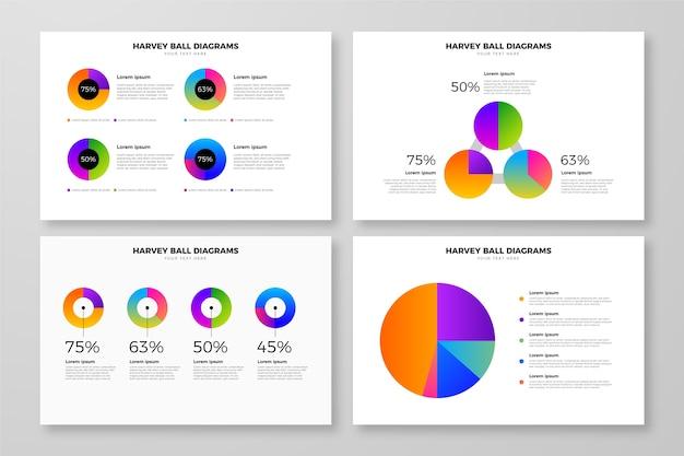 Diagrammi a sfera harvey con design a gradiente