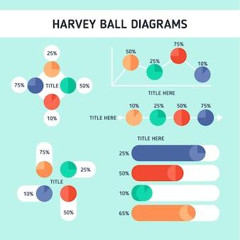 Diagrammi a sfera harvey design piatto - modello infografica